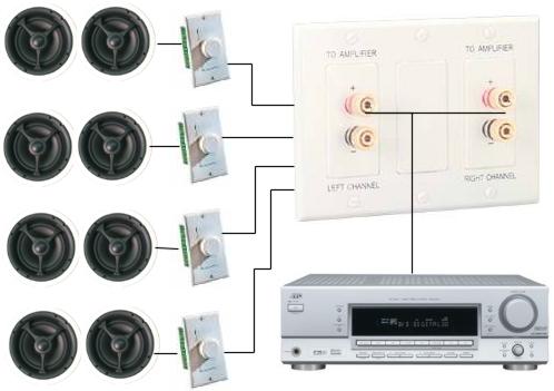 Wiring Speakers In House - wiring data